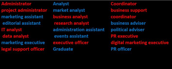 samples of grad jobs 700